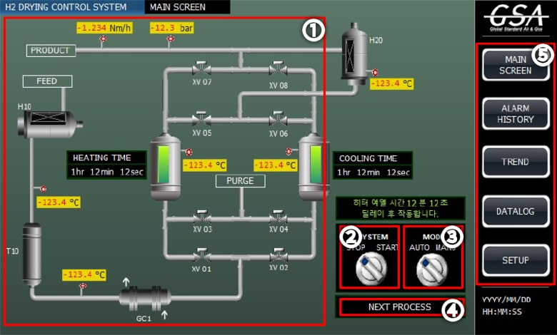 Device-system-configuration-of-hydrogen-dryer-04