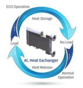 Generation-II-Energy-saving-Refrigerated-Air-Dryer
