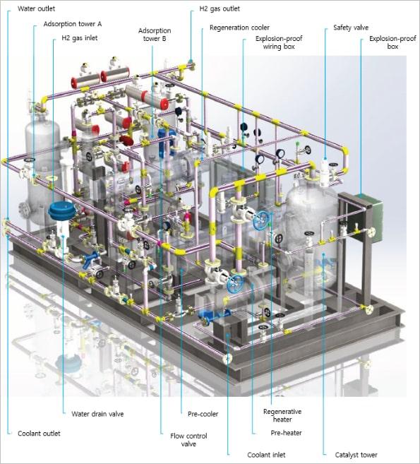 System-Configuration-of-hydrogen-Dryer-en