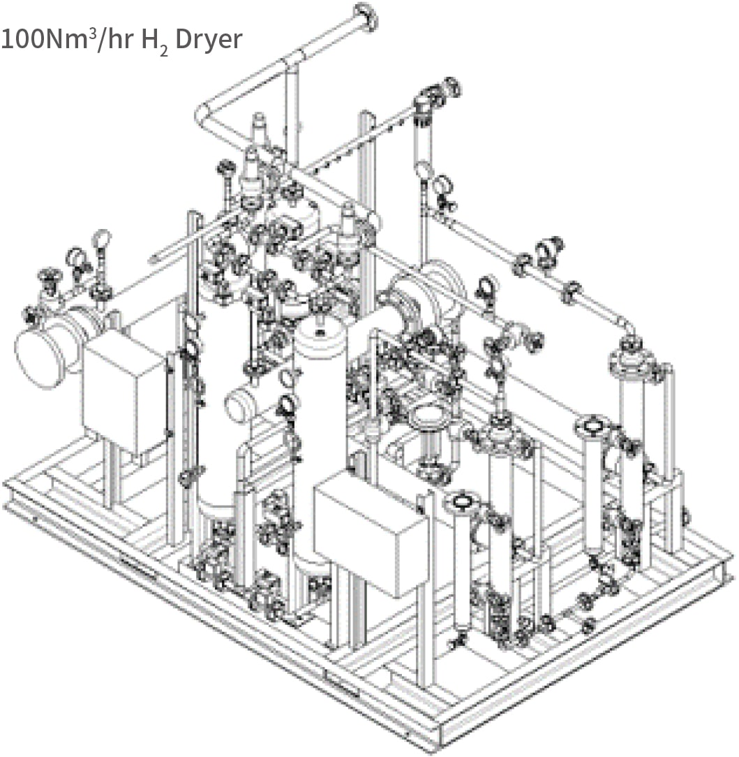 GSA H2 Gas Dryer feature