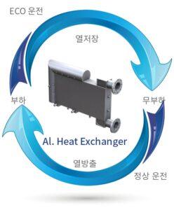 hyd-n2 heat exchanger