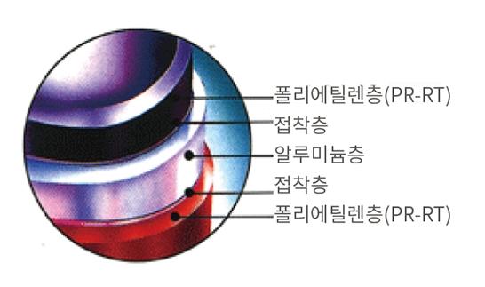 MEPOL-Inner-Pipe